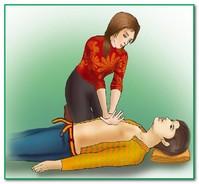 Серцево-легенева реанімація у дітей